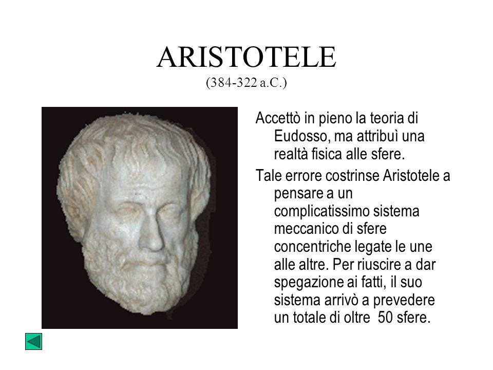ARISTOTELE (384-322 a.C.) Accettò in pieno la teoria di Eudosso, ma attribuì una realtà fisica alle sfere.