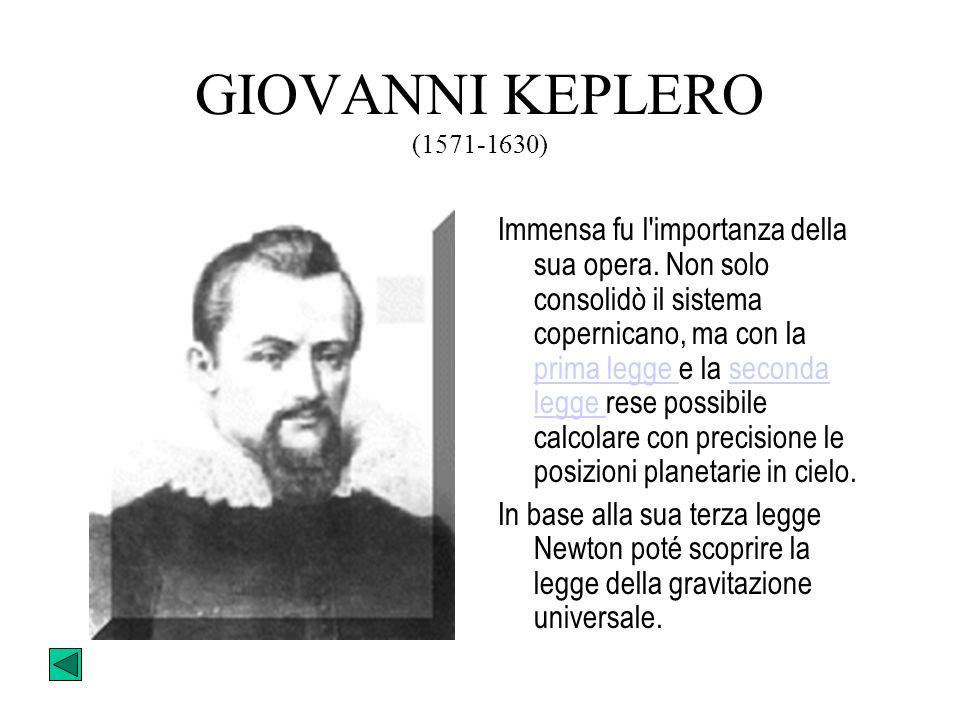 GIOVANNI KEPLERO (1571-1630)