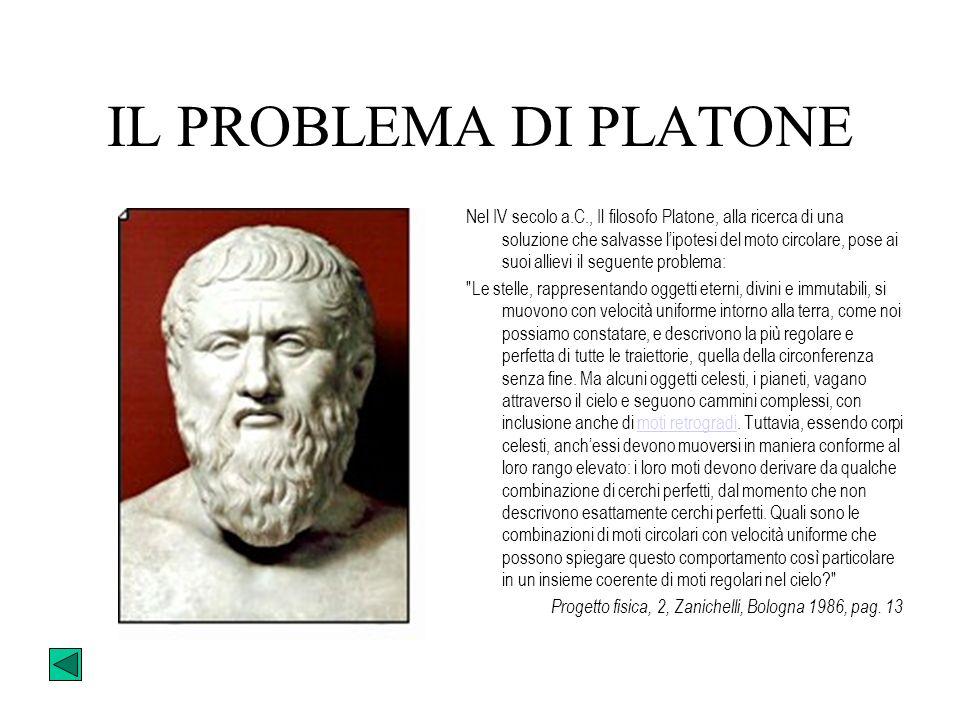 IL PROBLEMA DI PLATONE