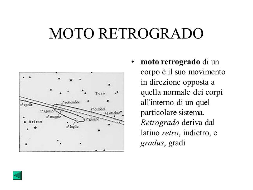 MOTO RETROGRADO