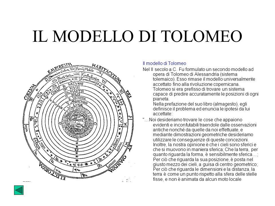 IL MODELLO DI TOLOMEO Il modello di Tolomeo