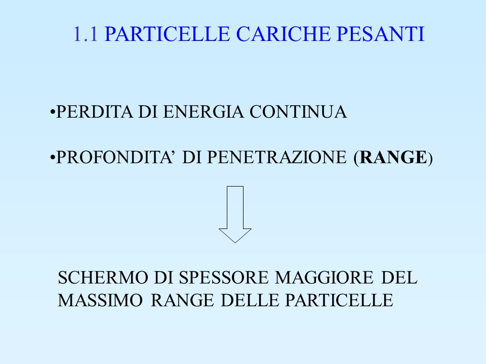 1.1 PARTICELLE CARICHE PESANTI