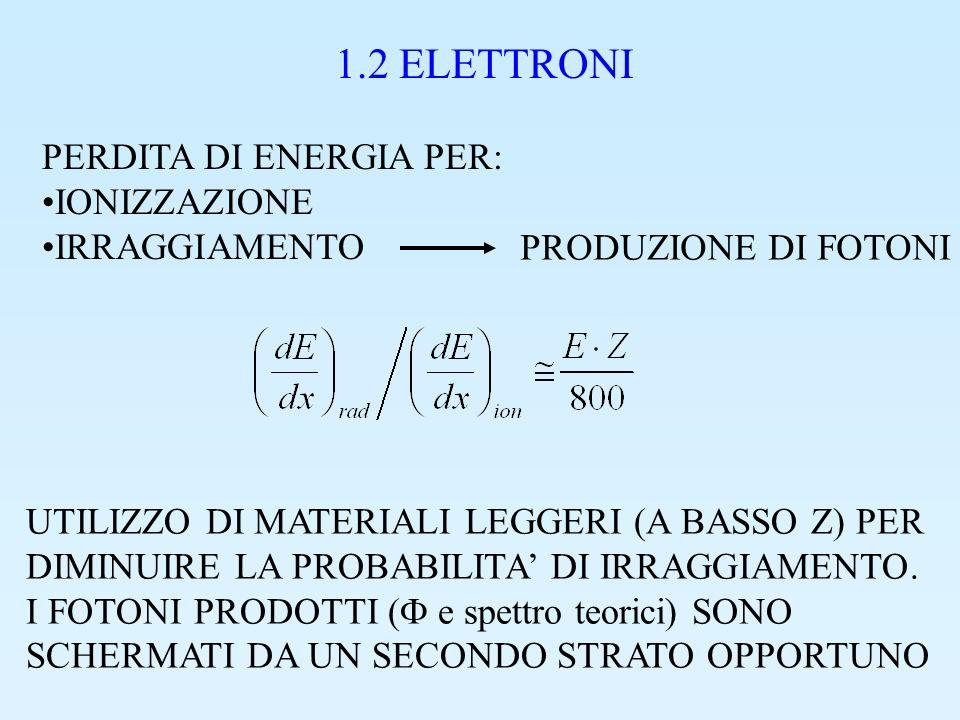 1.2 ELETTRONI PERDITA DI ENERGIA PER: IONIZZAZIONE IRRAGGIAMENTO