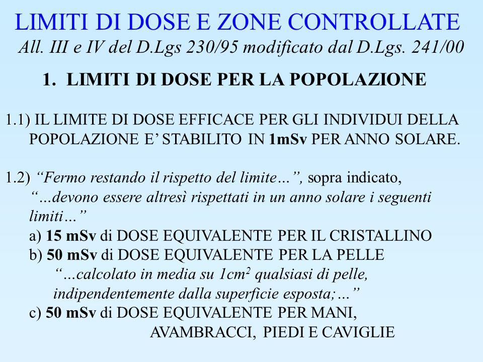 LIMITI DI DOSE E ZONE CONTROLLATE
