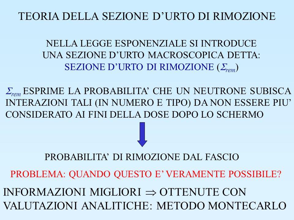 TEORIA DELLA SEZIONE D'URTO DI RIMOZIONE