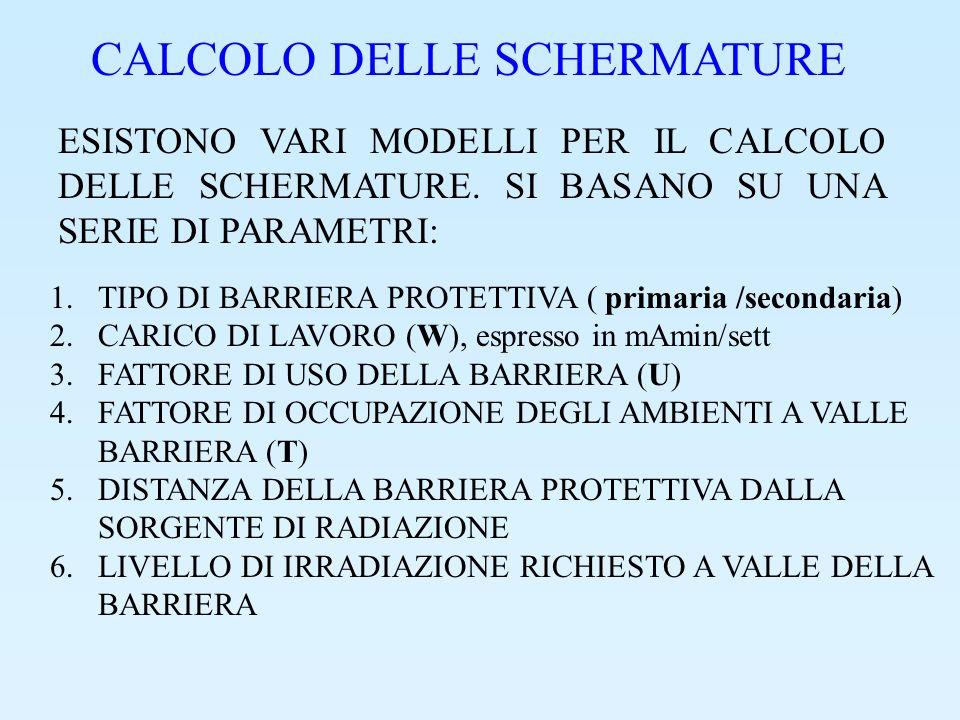 CALCOLO DELLE SCHERMATURE