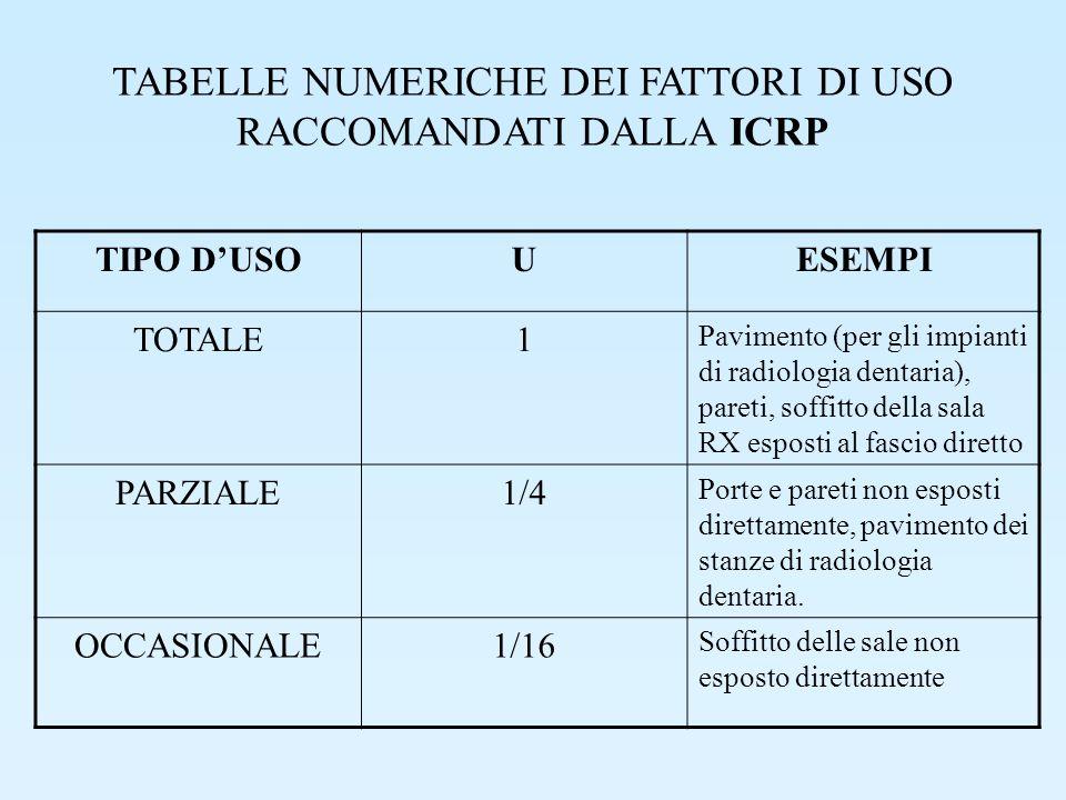 TABELLE NUMERICHE DEI FATTORI DI USO RACCOMANDATI DALLA ICRP