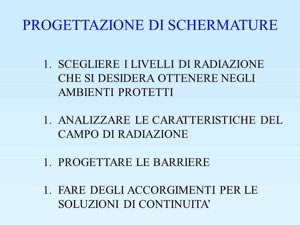 PROGETTAZIONE DI SCHERMATURE