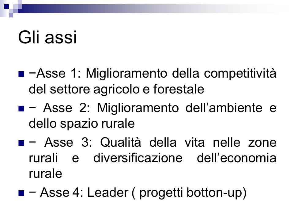 Gli assi −Asse 1: Miglioramento della competitività del settore agricolo e forestale. − Asse 2: Miglioramento dell'ambiente e dello spazio rurale.
