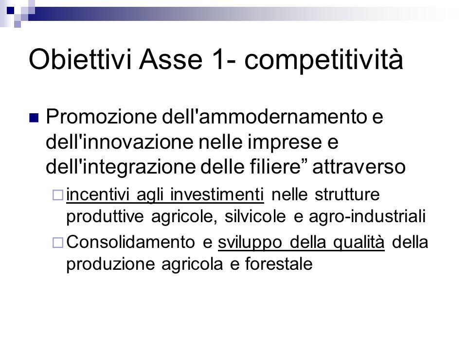 Obiettivi Asse 1- competitività