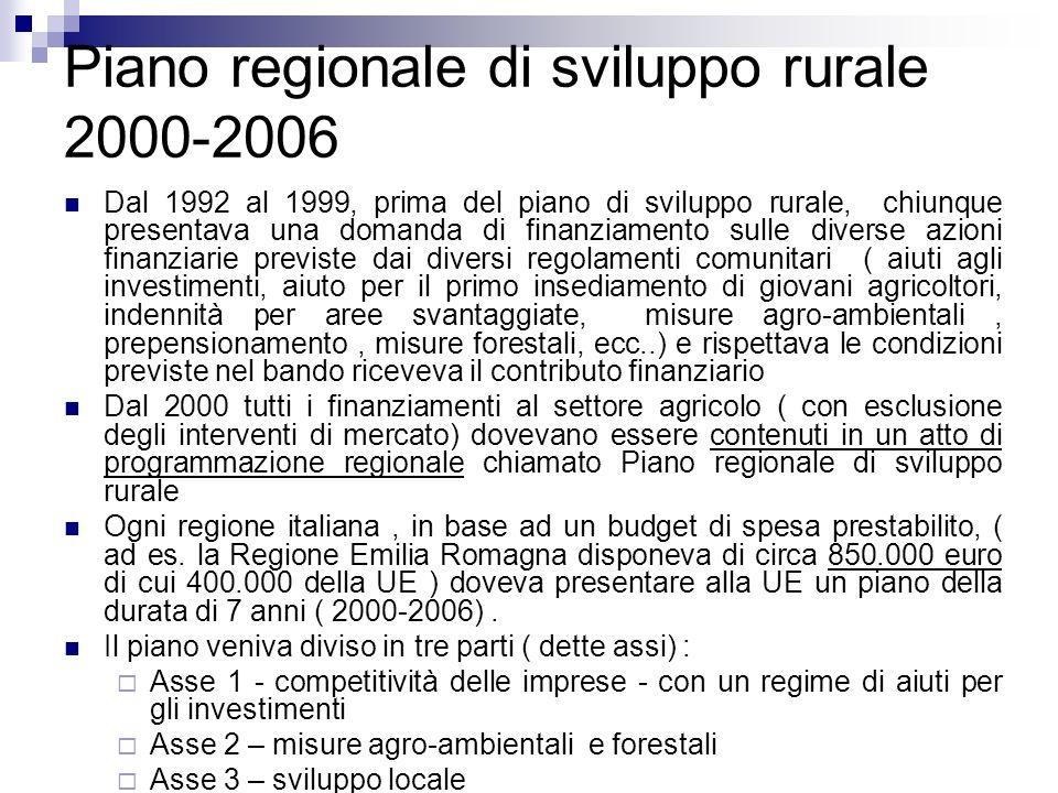 Piano regionale di sviluppo rurale 2000-2006