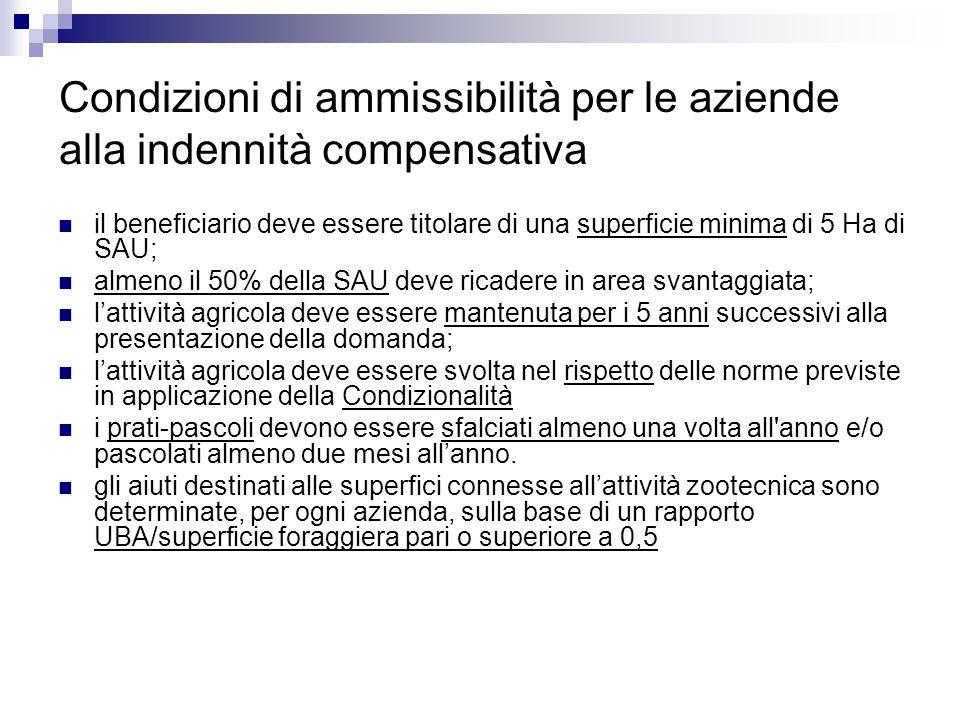 Condizioni di ammissibilità per le aziende alla indennità compensativa