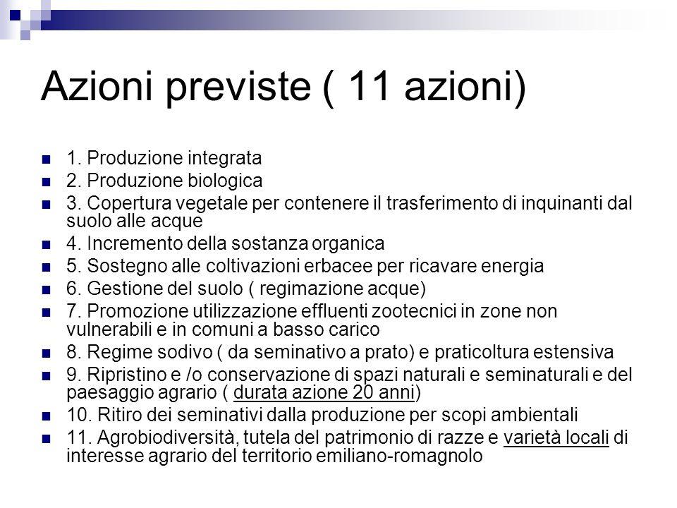 Azioni previste ( 11 azioni)