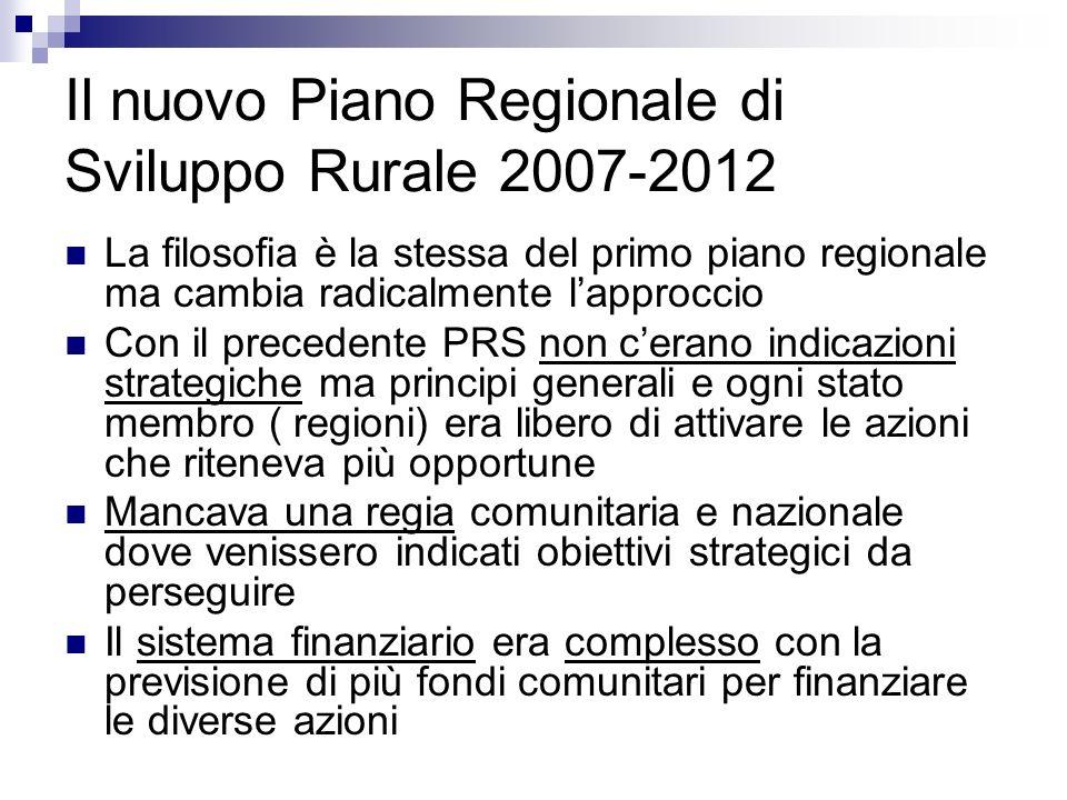 Il nuovo Piano Regionale di Sviluppo Rurale 2007-2012