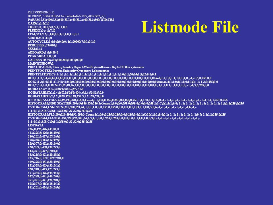 Listmode File FILEVERSION;1.15