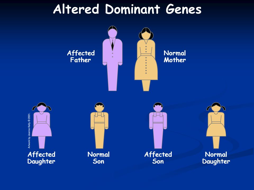 Altered Dominant Genes