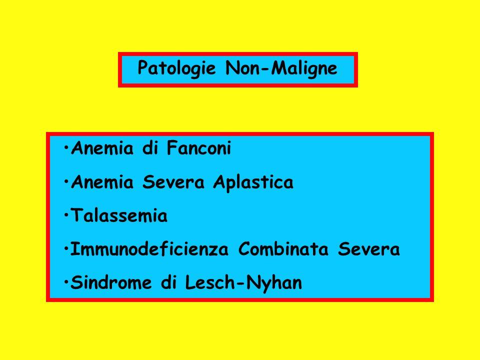 Patologie Non-Maligne