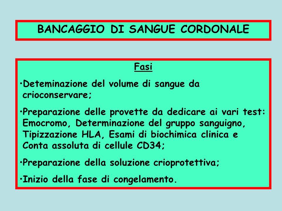 BANCAGGIO DI SANGUE CORDONALE