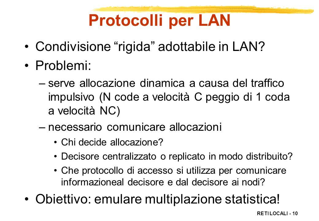 Protocolli per LAN Condivisione rigida adottabile in LAN Problemi: