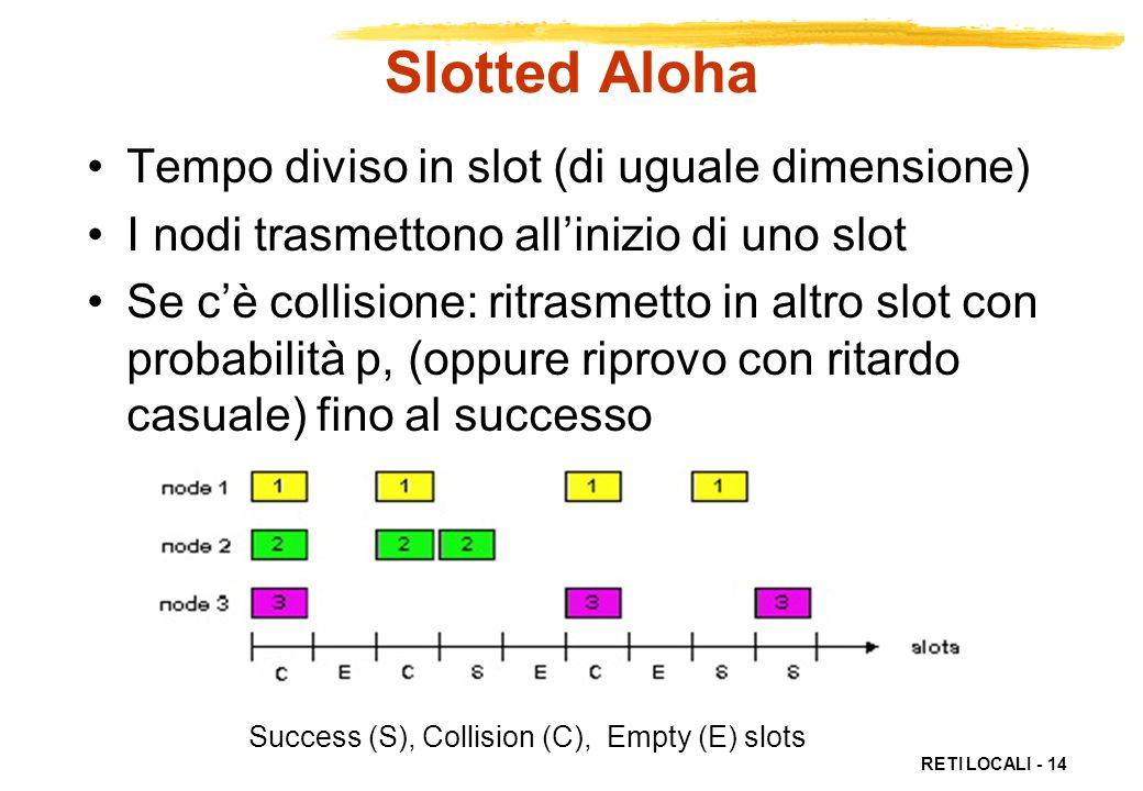 Slotted Aloha Tempo diviso in slot (di uguale dimensione)