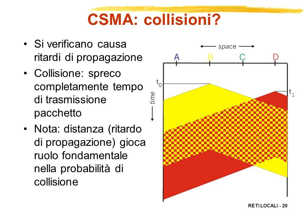 CSMA: collisioni Si verificano causa ritardi di propagazione