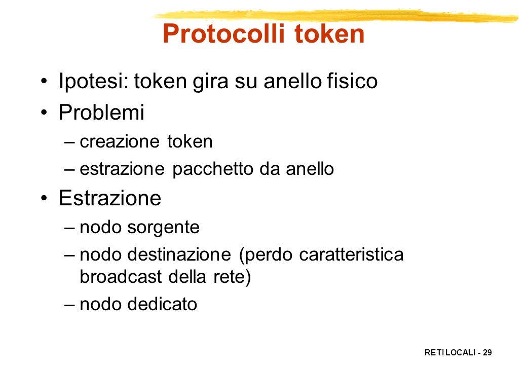 Protocolli token Ipotesi: token gira su anello fisico Problemi
