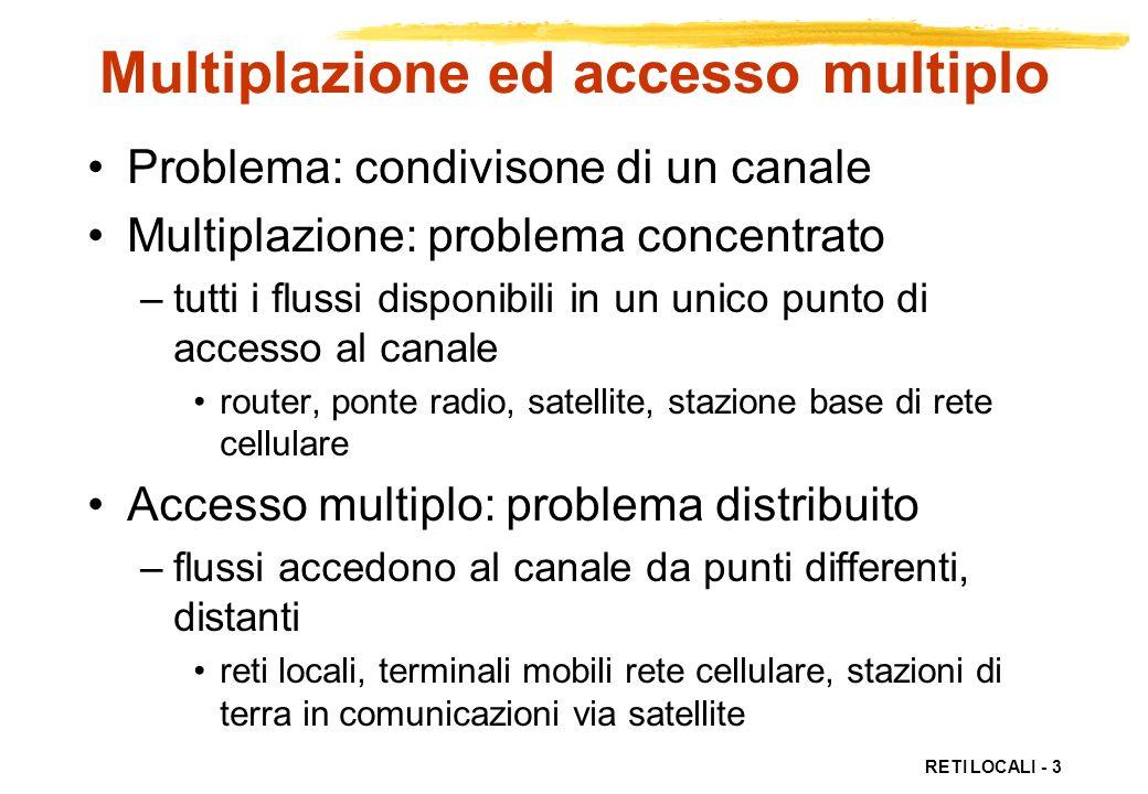 Multiplazione ed accesso multiplo