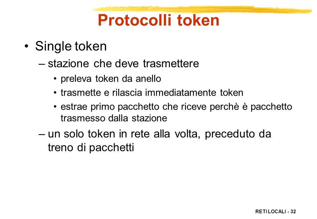 Protocolli token Single token stazione che deve trasmettere