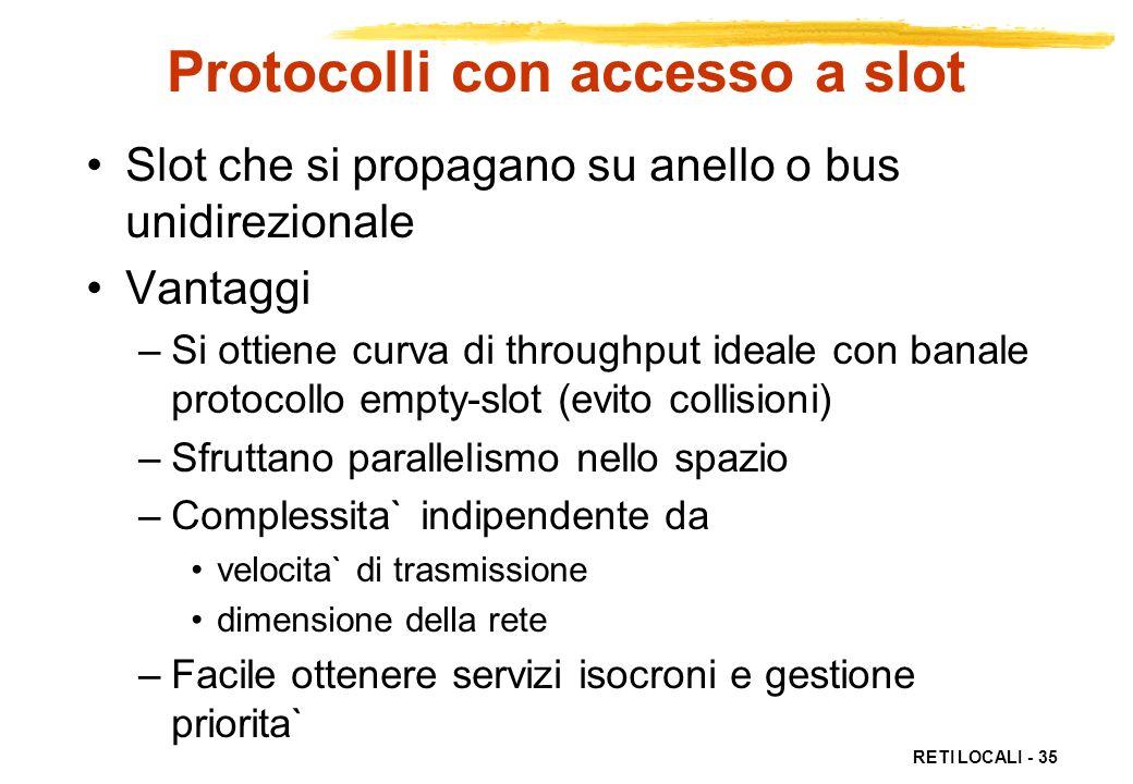 Protocolli con accesso a slot