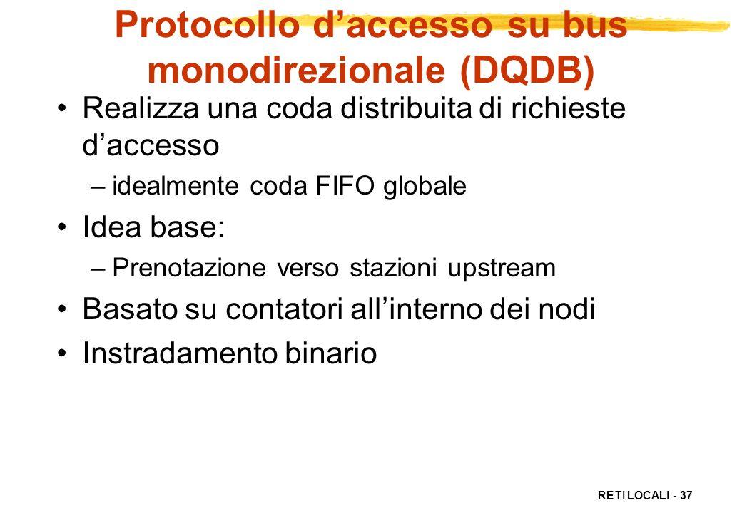 Protocollo d'accesso su bus monodirezionale (DQDB)