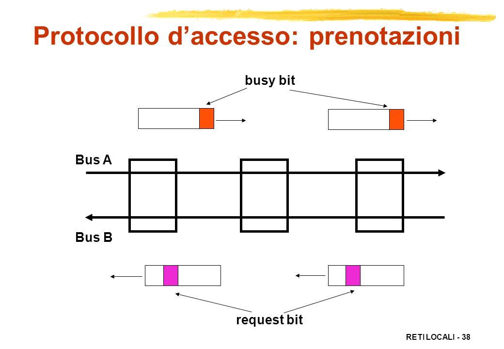 Protocollo d'accesso: prenotazioni