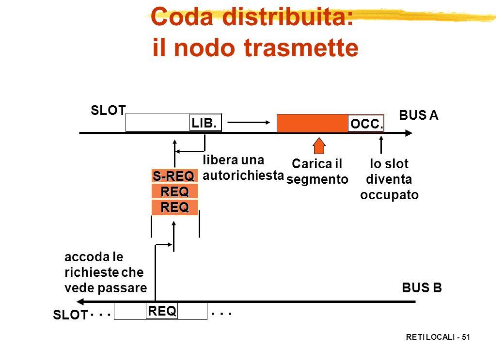 Coda distribuita: il nodo trasmette