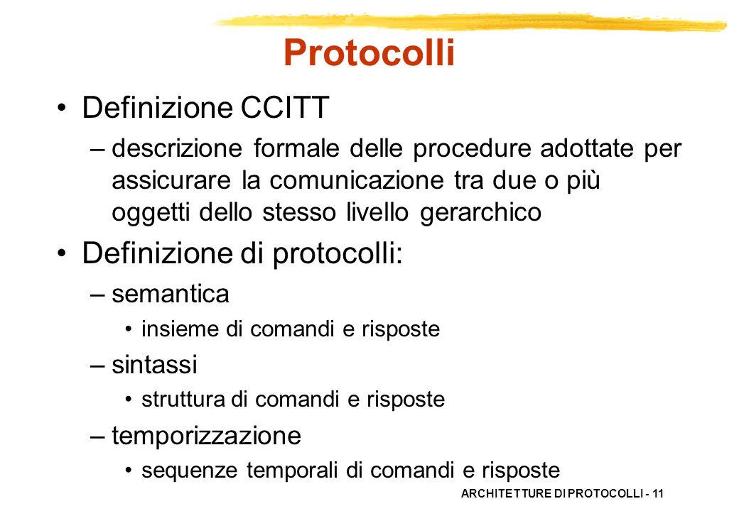Protocolli Definizione CCITT Definizione di protocolli:
