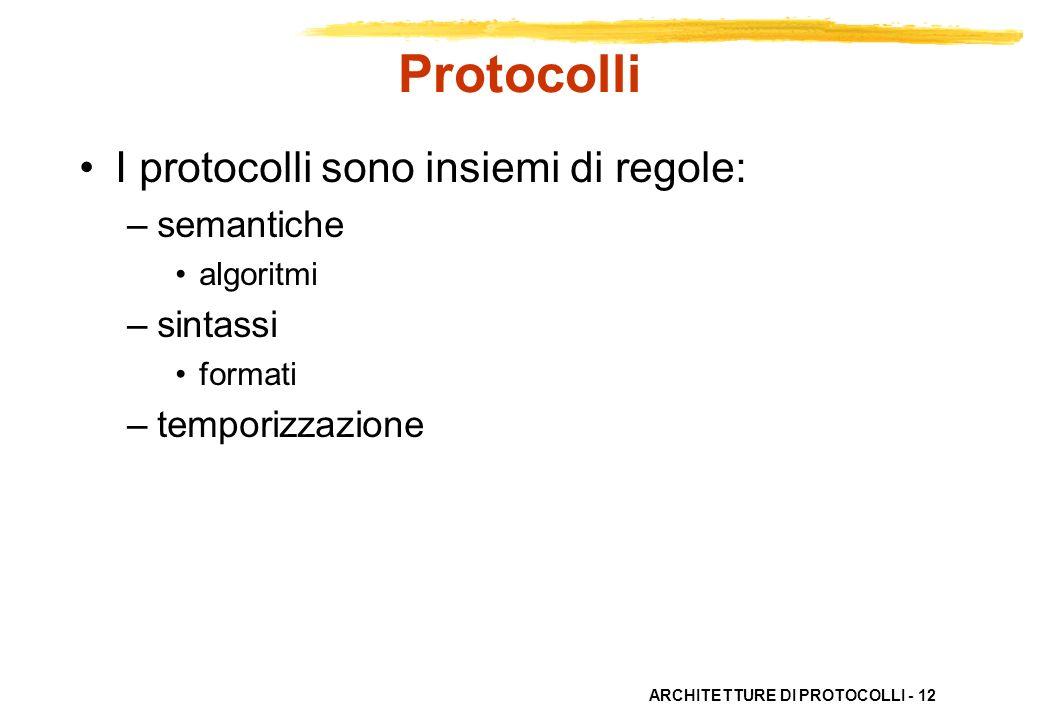 Protocolli I protocolli sono insiemi di regole: semantiche sintassi