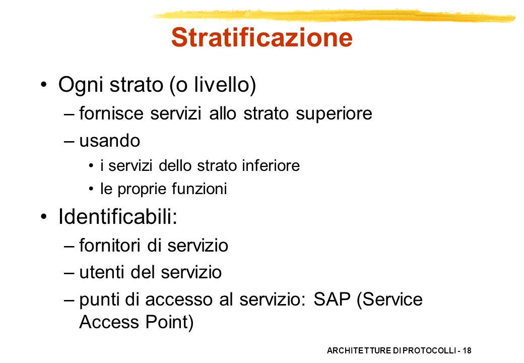 Stratificazione Ogni strato (o livello) Identificabili: