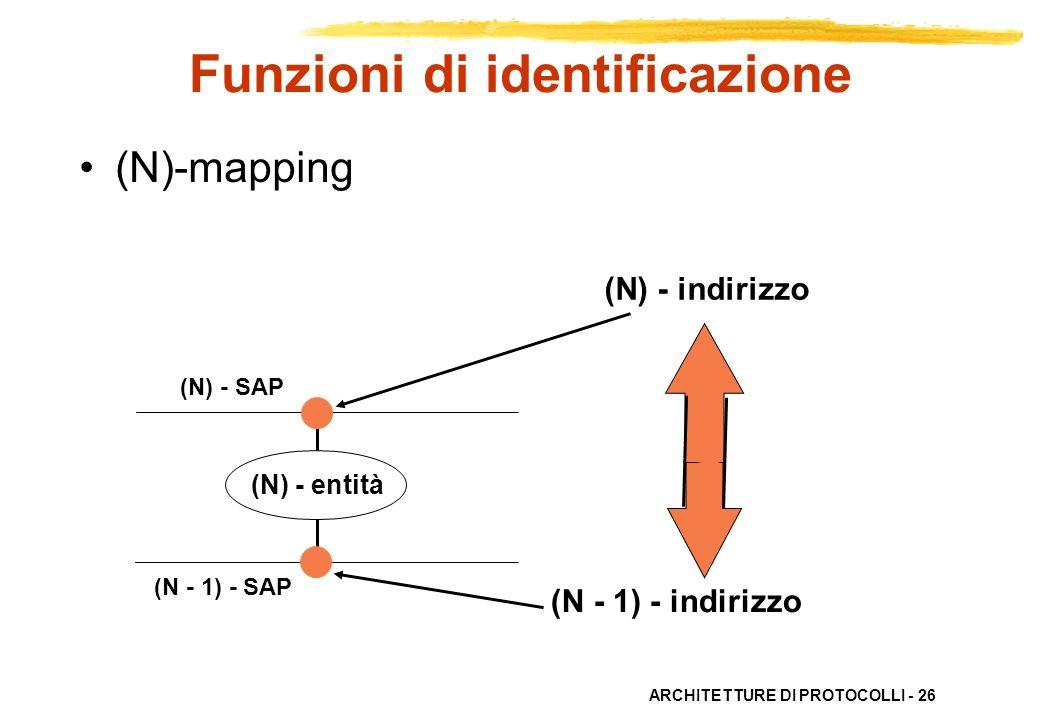 Funzioni di identificazione