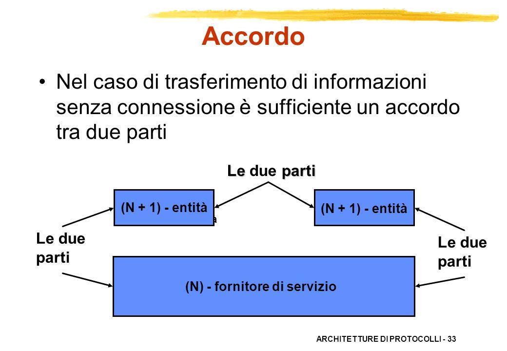 Accordo Nel caso di trasferimento di informazioni senza connessione è sufficiente un accordo tra due parti.