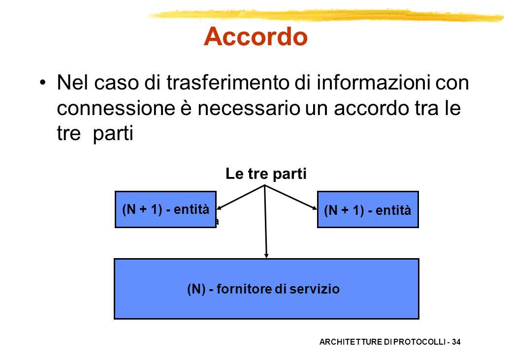Accordo Nel caso di trasferimento di informazioni con connessione è necessario un accordo tra le tre parti.