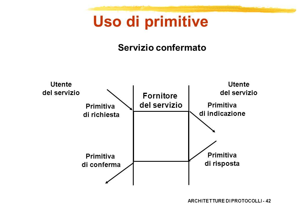 Uso di primitive Servizio confermato Fornitore del servizio Utente