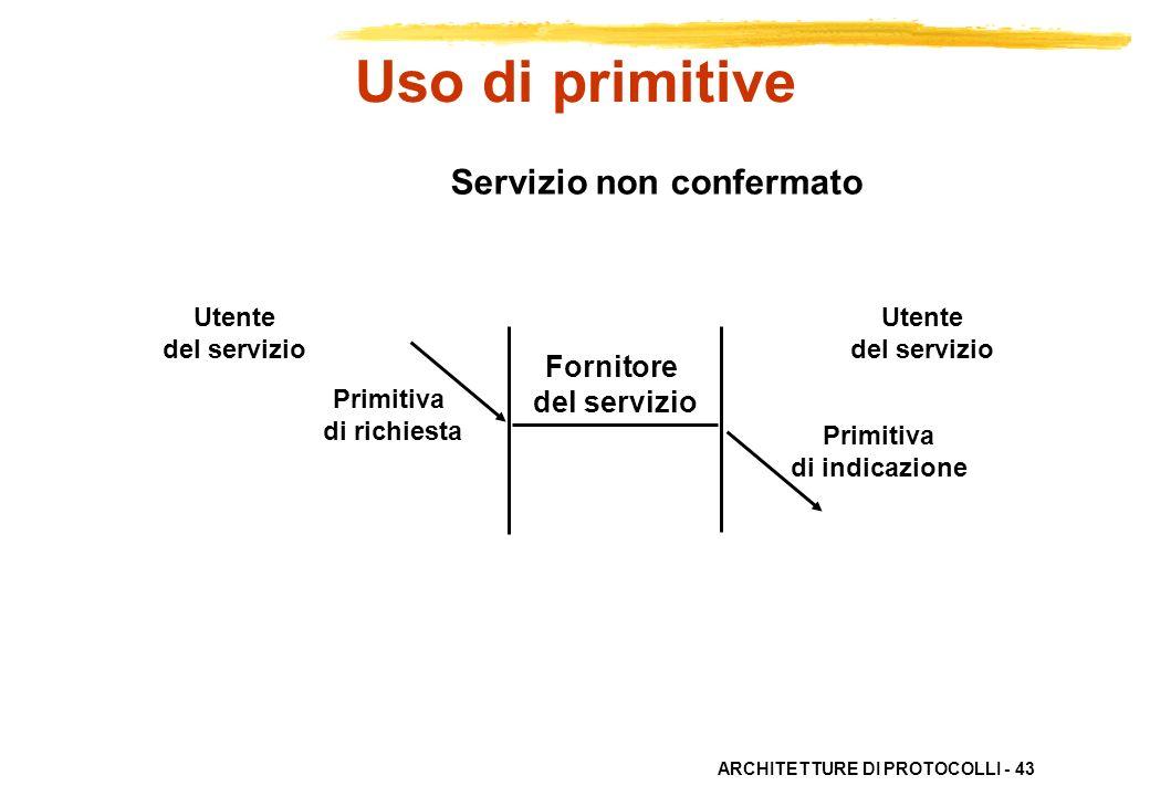 Uso di primitive Servizio non confermato Fornitore del servizio Utente