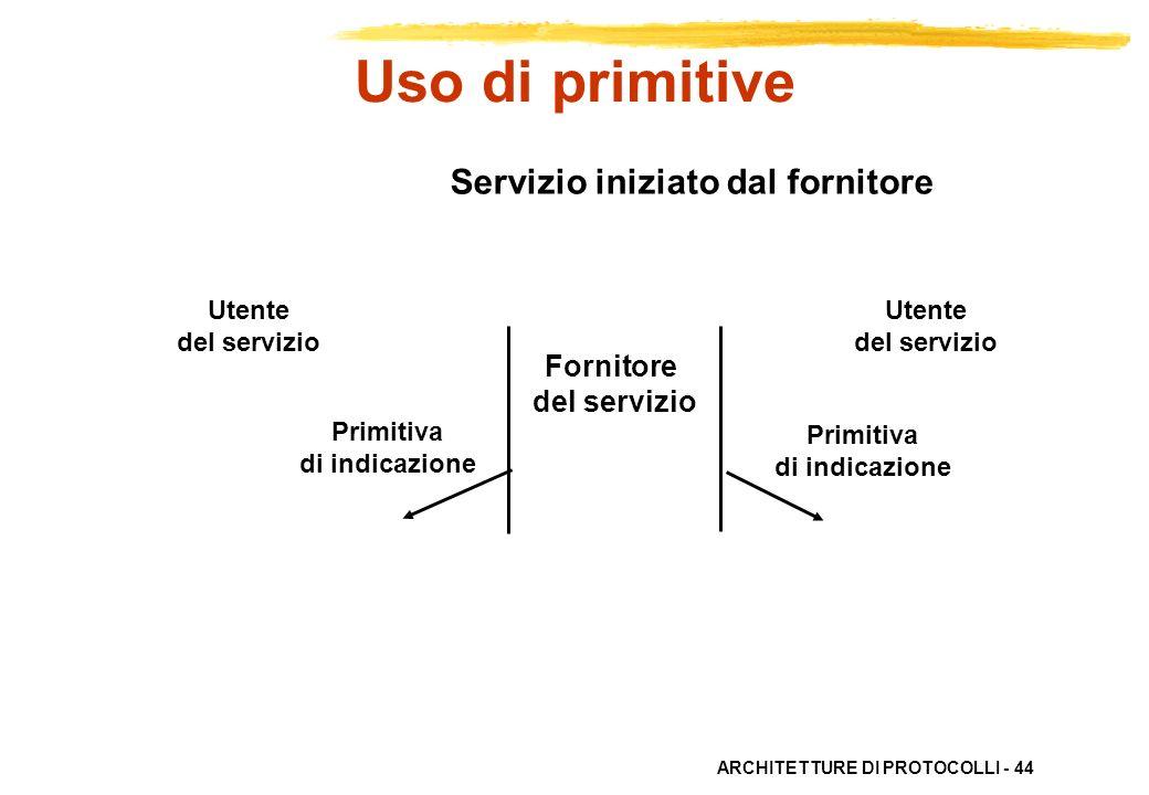 Uso di primitive Servizio iniziato dal fornitore Fornitore