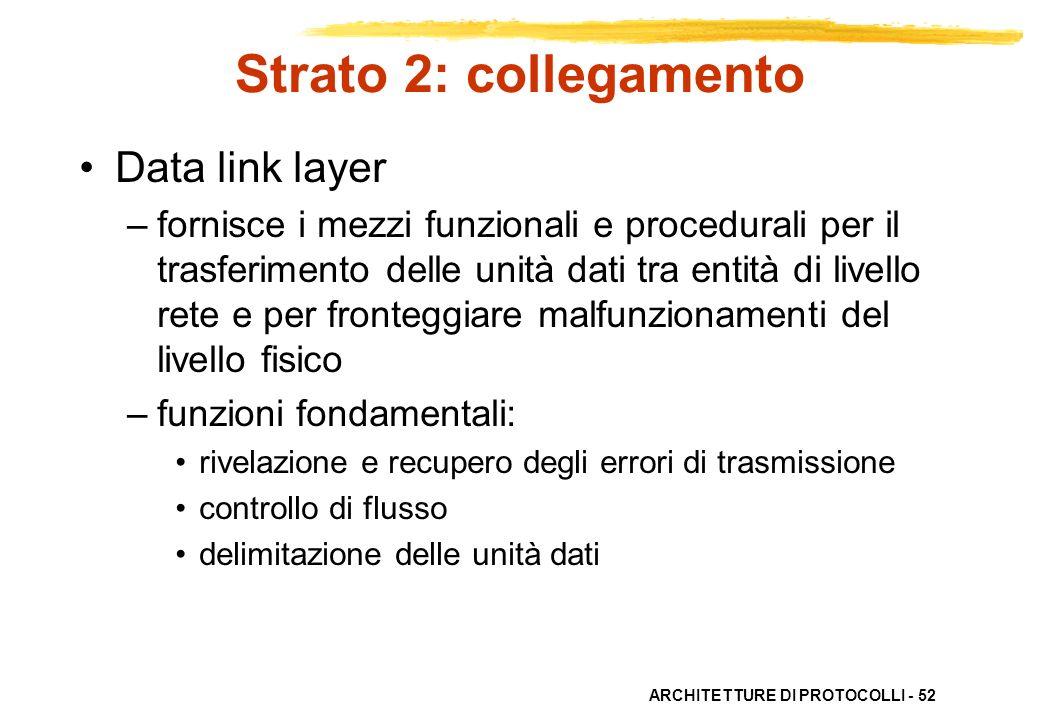 Strato 2: collegamento Data link layer