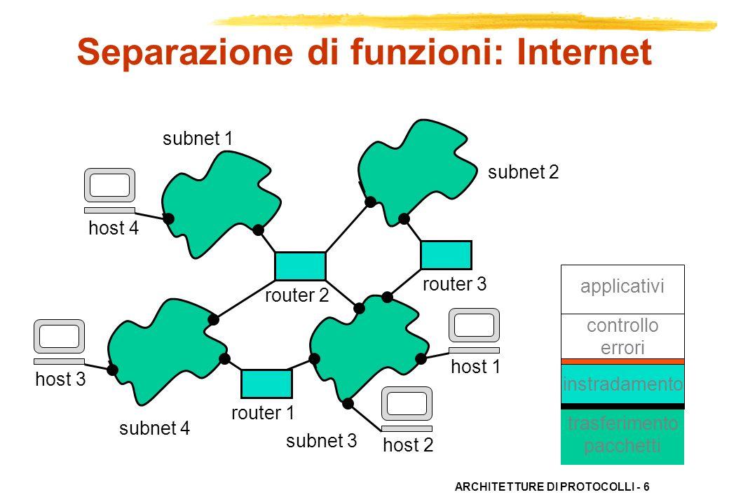 Separazione di funzioni: Internet