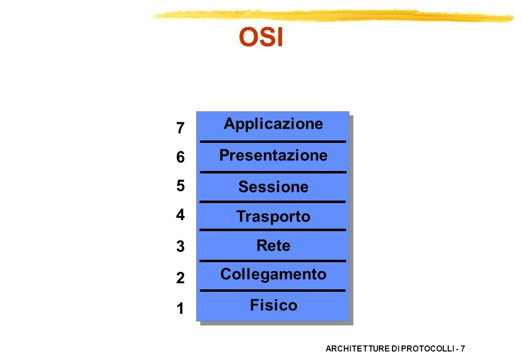 OSI Applicazione 7 Presentazione 6 Sessione 5 Trasporto 4 Rete 3