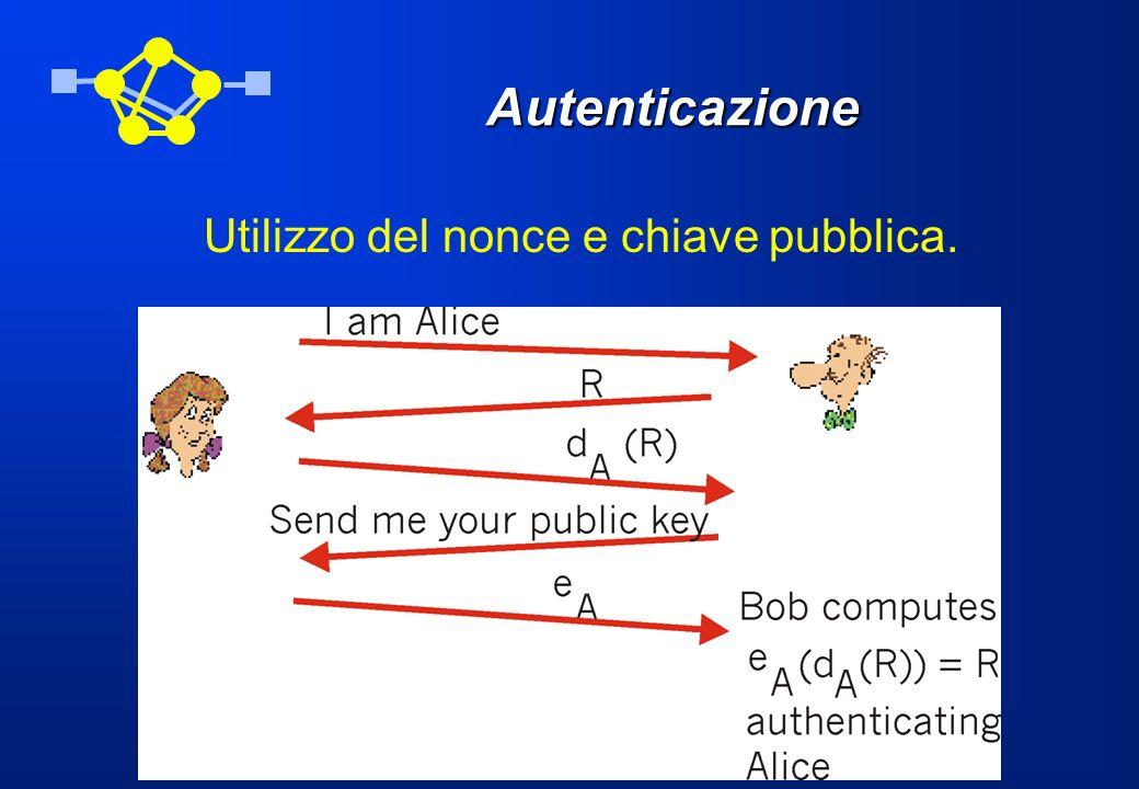 Autenticazione Utilizzo del nonce e chiave pubblica.