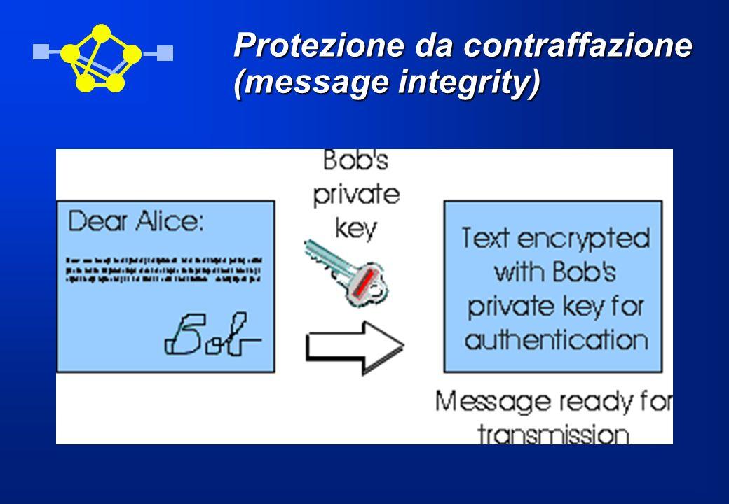 Protezione da contraffazione (message integrity)
