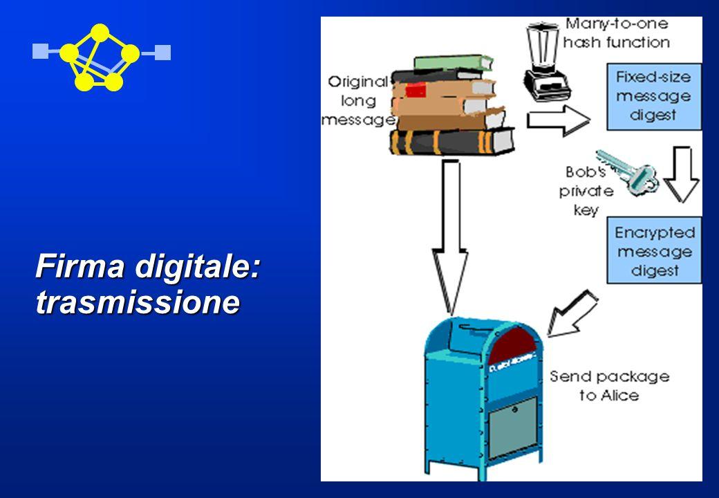 Firma digitale: trasmissione