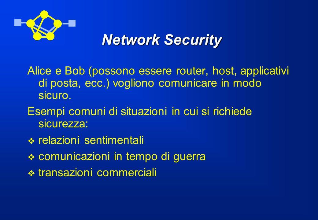 Network Security Alice e Bob (possono essere router, host, applicativi di posta, ecc.) vogliono comunicare in modo sicuro.