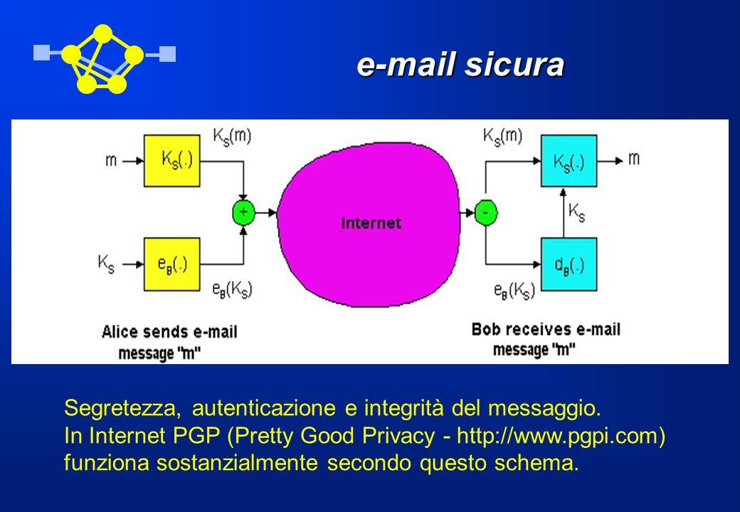 e-mail sicura Segretezza, autenticazione e integrità del messaggio.