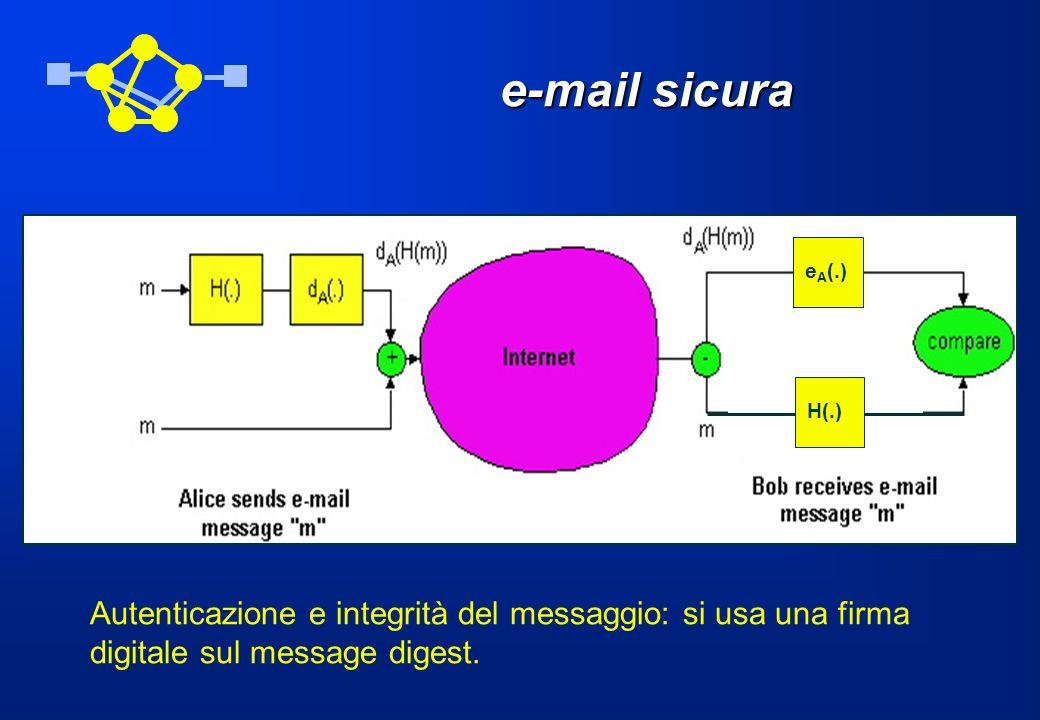 e-mail sicura eA(.) H(.) Autenticazione e integrità del messaggio: si usa una firma digitale sul message digest.